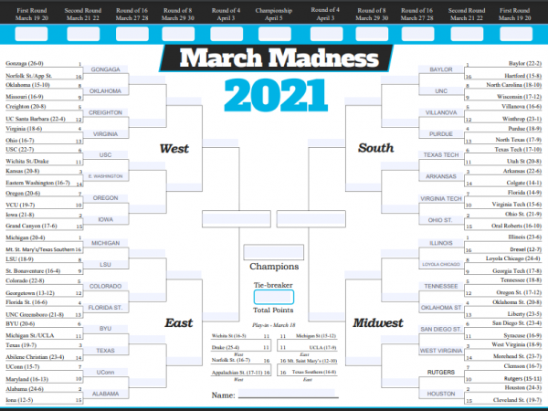 March Madness Bracket Picks First Round